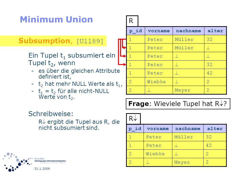 31.1.2006 Minimum Union Ein Tupel t 1 subsumiert ein Tupel t 2, wenn -es über die gleichen Attribute definiert ist, -t 2 hat mehr NULL Werte als t 1,