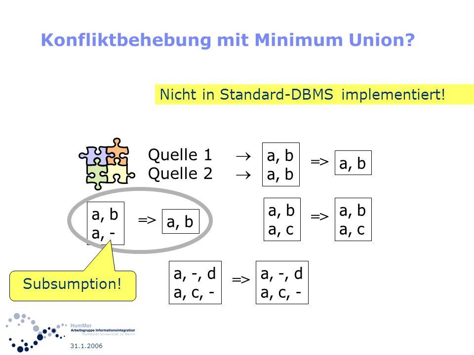 31.1.2006 Konfliktbehebung mit Minimum Union? a, b a, - => a, b => a, b a, c => a, b a, c a, -, d a, c, - => a, -, d a, c, - Quelle 1 Quelle 2 Nicht i