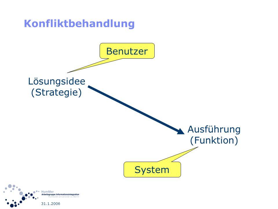 31.1.2006 Konfliktbehandlung Lösungsidee (Strategie) Ausführung (Funktion) Benutzer System