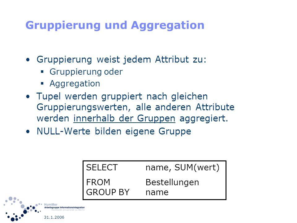 31.1.2006 Gruppierung und Aggregation Gruppierung weist jedem Attribut zu: Gruppierung oder Aggregation Tupel werden gruppiert nach gleichen Gruppieru