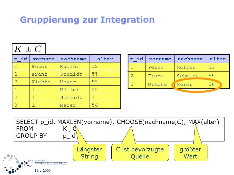 31.1.2006 Gruppierung zur Integration 56Meier 3 Schmidt 2 32Müller 1 55 32 alter MeyerWiebke3 SchmidtFranz2 MüllerPeter1 nachnamevornamep_id SELECT p_