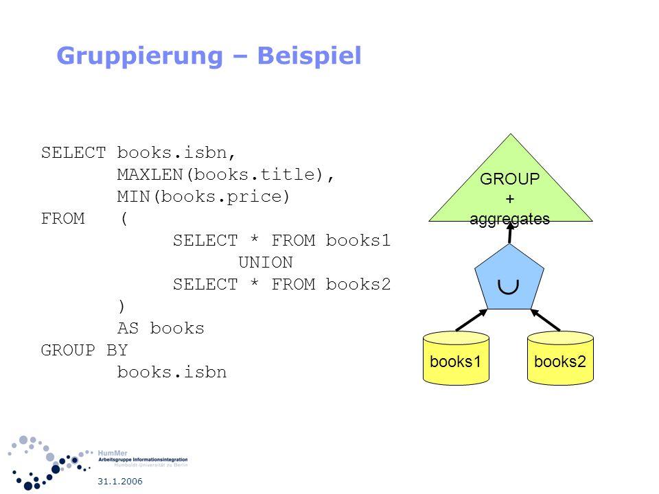 31.1.2006 Gruppierung – Beispiel SELECT books.isbn, MAXLEN(books.title), MIN(books.price) FROM ( SELECT * FROM books1 UNION SELECT * FROM books2 ) AS
