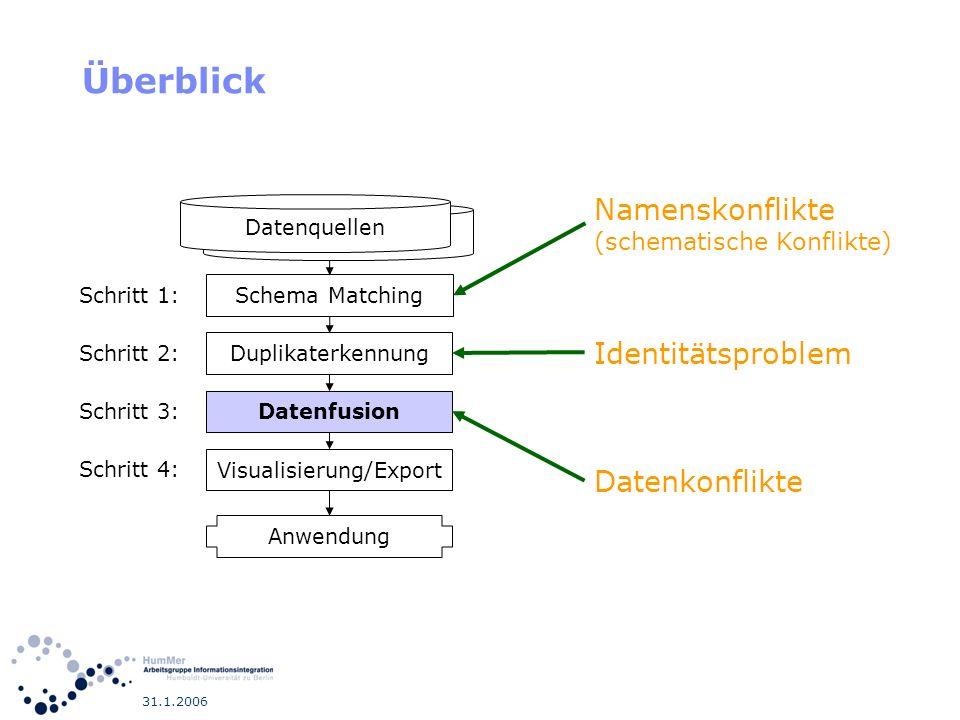 31.1.2006 Überblick Schema Matching Duplikaterkennung Datenfusion Visualisierung/Export Anwendung Schritt 1: Schritt 2: Schritt 3: Schritt 4: Datenque
