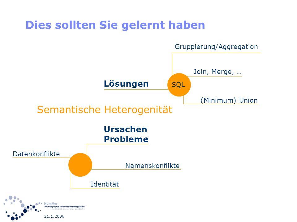 31.1.2006 Dies sollten Sie gelernt haben Namenskonflikte Identität Datenkonflikte Semantische Heterogenität Lösungen (Minimum) Union Gruppierung/Aggre