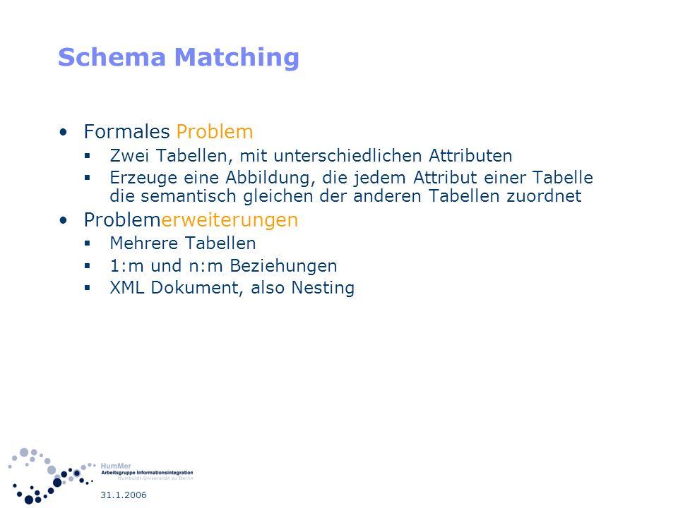 31.1.2006 Schema Matching Formales Problem Zwei Tabellen, mit unterschiedlichen Attributen Erzeuge eine Abbildung, die jedem Attribut einer Tabelle di