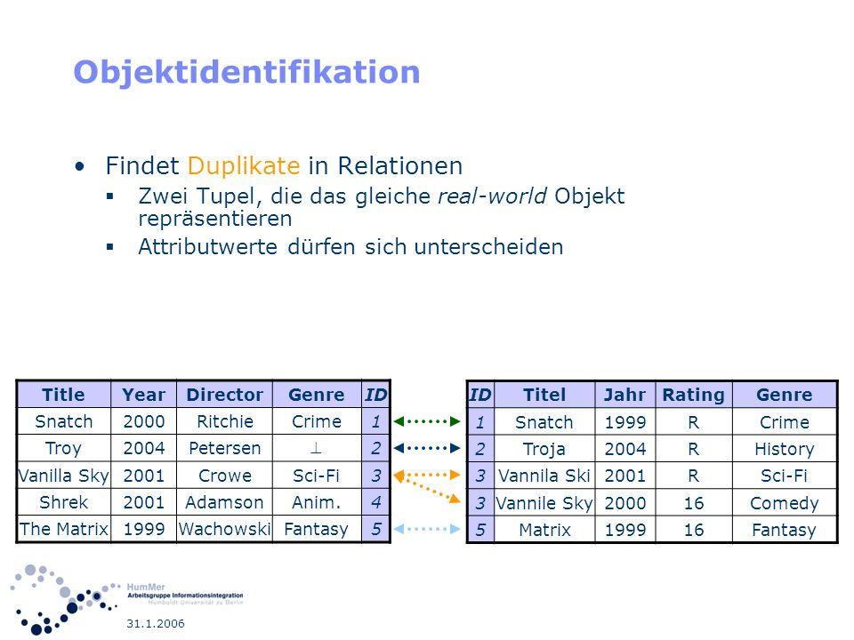 31.1.2006 Objektidentifikation Formales Problem Eine Tabelle (der Größe N), potentiell mit Duplikaten Erzeuge für jedes Tupel eine ID, so dass Duplikate gleiche IDs erhalten Problemerweiterungen Zwei Tabellen mit unterschiedlichem Schema Ein XML Dokument mit Duplikaten