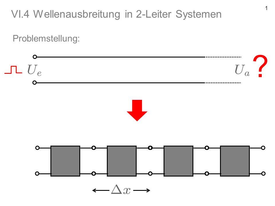 1 VI.4 Wellenausbreitung in 2-Leiter Systemen ? Problemstellung: