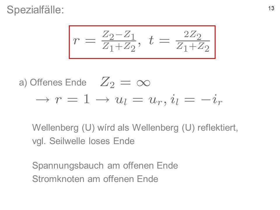 13 Spezialfälle: a) Offenes Ende Wellenberg (U) wírd als Wellenberg (U) reflektiert, vgl. Seilwelle loses Ende Spannungsbauch am offenen Ende Stromkno