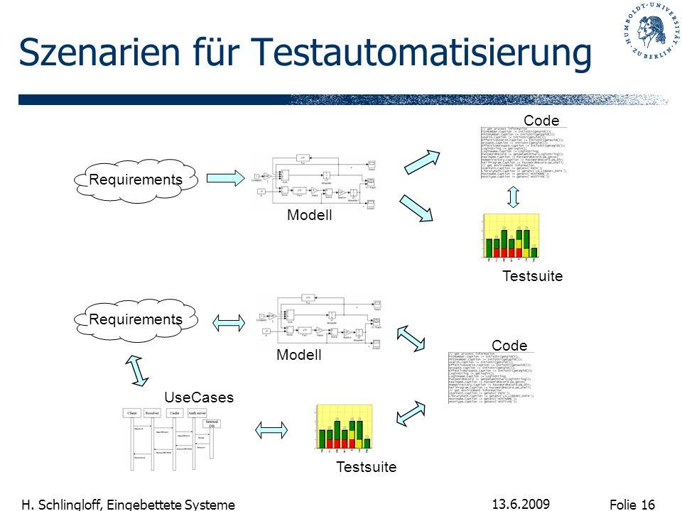 Folie 16 H. Schlingloff, Eingebettete Systeme 13.6.2009 Szenarien für Testautomatisierung Requirements Modell Code Testsuite Requirements Modell Code