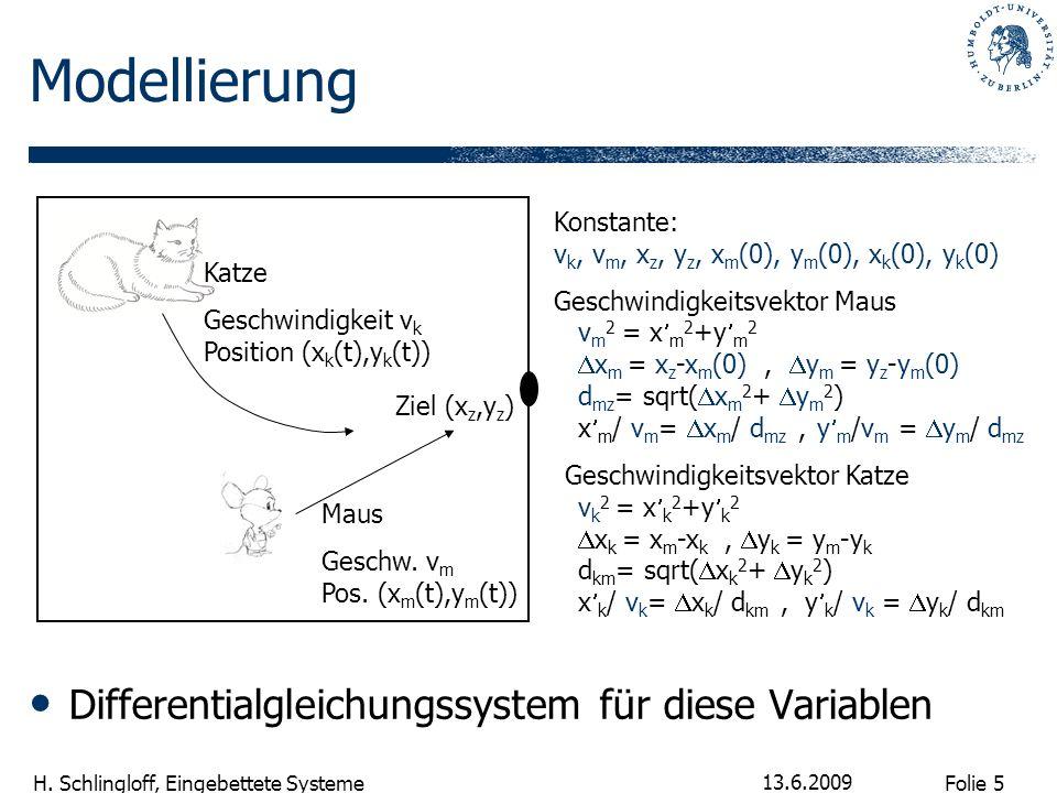 Folie 5 H. Schlingloff, Eingebettete Systeme 13.6.2009 Modellierung Differentialgleichungssystem für diese Variablen Ziel (x z,y z ) Katze Geschwindig