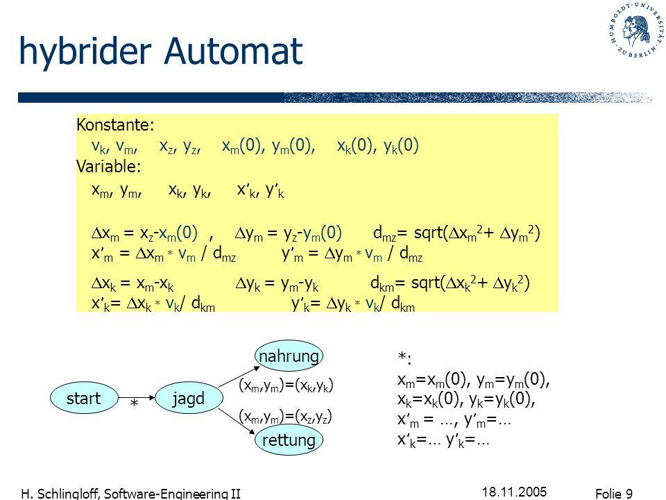Folie 9 H. Schlingloff, Software-Engineering II 18.11.2005 hybrider Automat Konstante: v k, v m, x z, y z, x m (0), y m (0), x k (0), y k (0) Variable