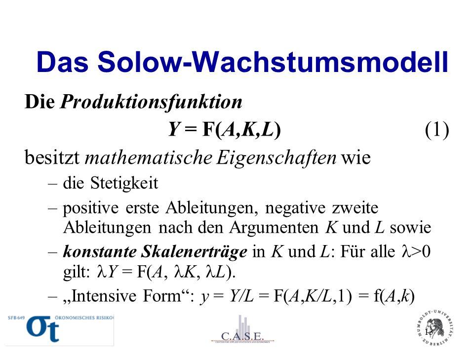 Die Produktionsfunktion Y = F(A,K,L) (1) besitzt mathematische Eigenschaften wie –die Stetigkeit –positive erste Ableitungen, negative zweite Ableitun