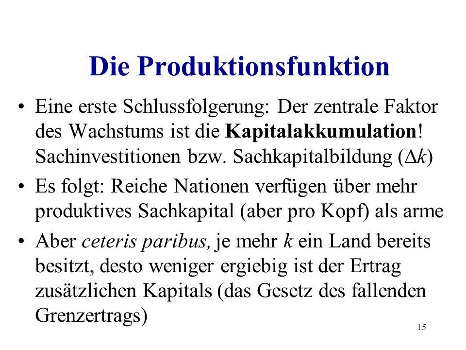 15 Die Produktionsfunktion Eine erste Schlussfolgerung: Der zentrale Faktor des Wachstums ist die Kapitalakkumulation! Sachinvestitionen bzw. Sachkapi
