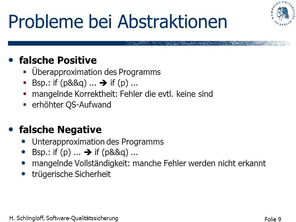 Folie 10 H. Schlingloff, Software-Qualitätssicherung Bsp.: Cppcheck