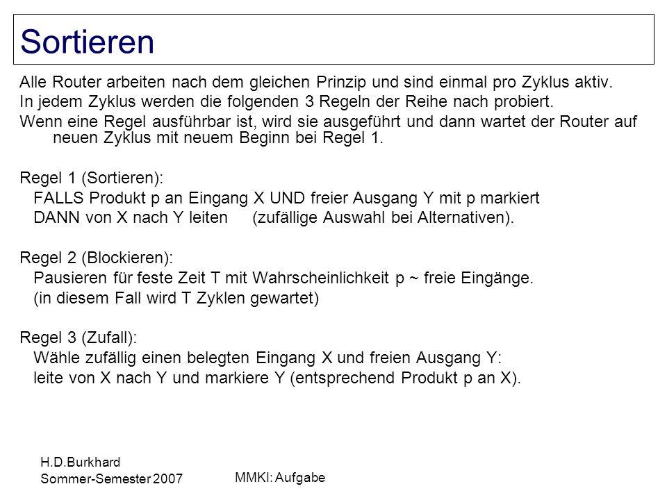 H.D.Burkhard Sommer-Semester 2007 MMKI: Aufgabe Alle Router arbeiten nach dem gleichen Prinzip und sind einmal pro Zyklus aktiv. In jedem Zyklus werde