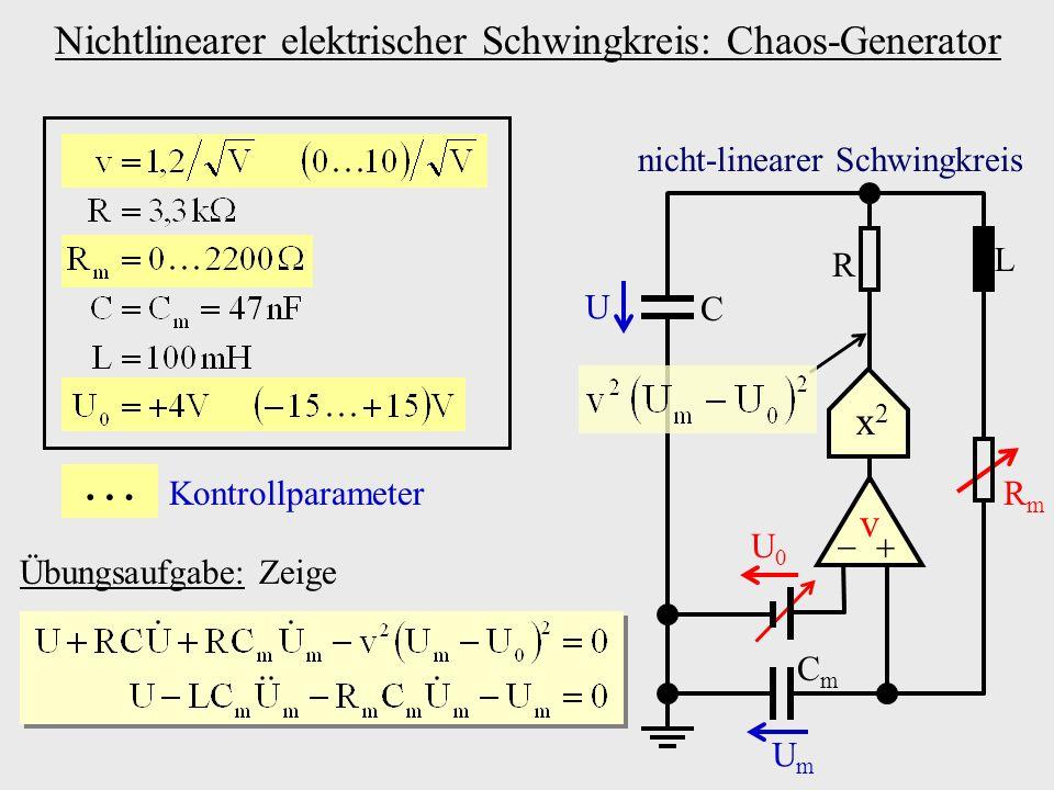 Nichtlinearer elektrischer Schwingkreis: Chaos-Generator x2x2 v L RmRm CmCm C R U0U0 U UmUm nicht-linearer Schwingkreis Kontrollparameter Übungsaufgab