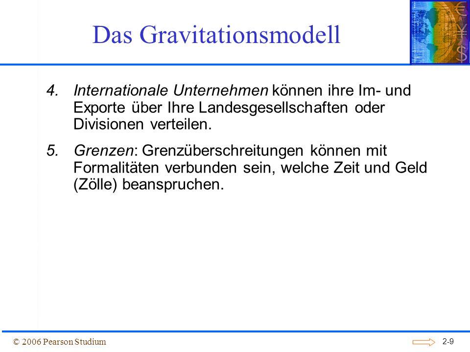 2-20 Es gab zwei Wellen der Globalisierung: 1840 - 1914: Eisenbahn, Dampfschiffe und Telegrafen.