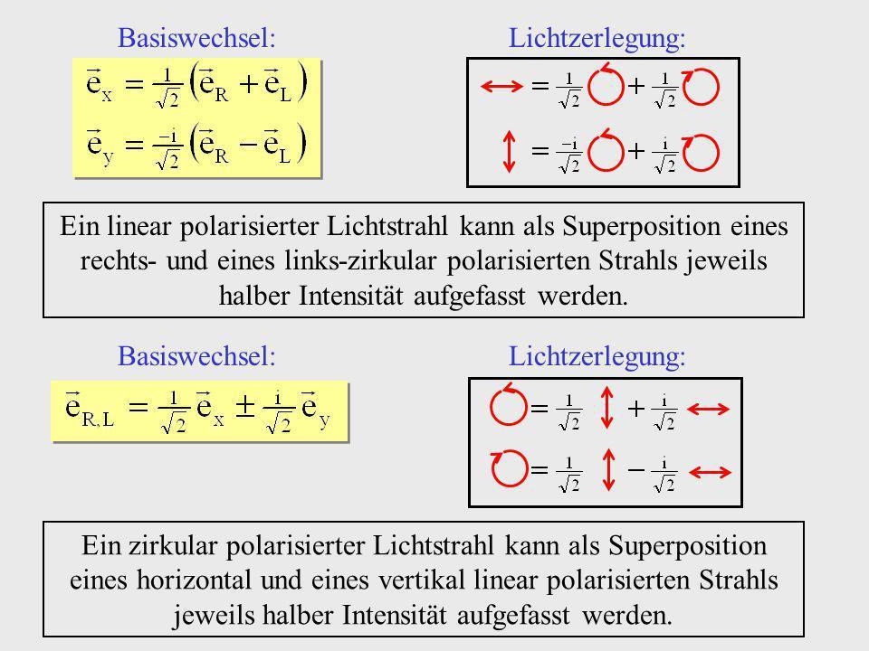 Ein linear polarisierter Lichtstrahl kann als Superposition eines rechts- und eines links-zirkular polarisierten Strahls jeweils halber Intensität auf