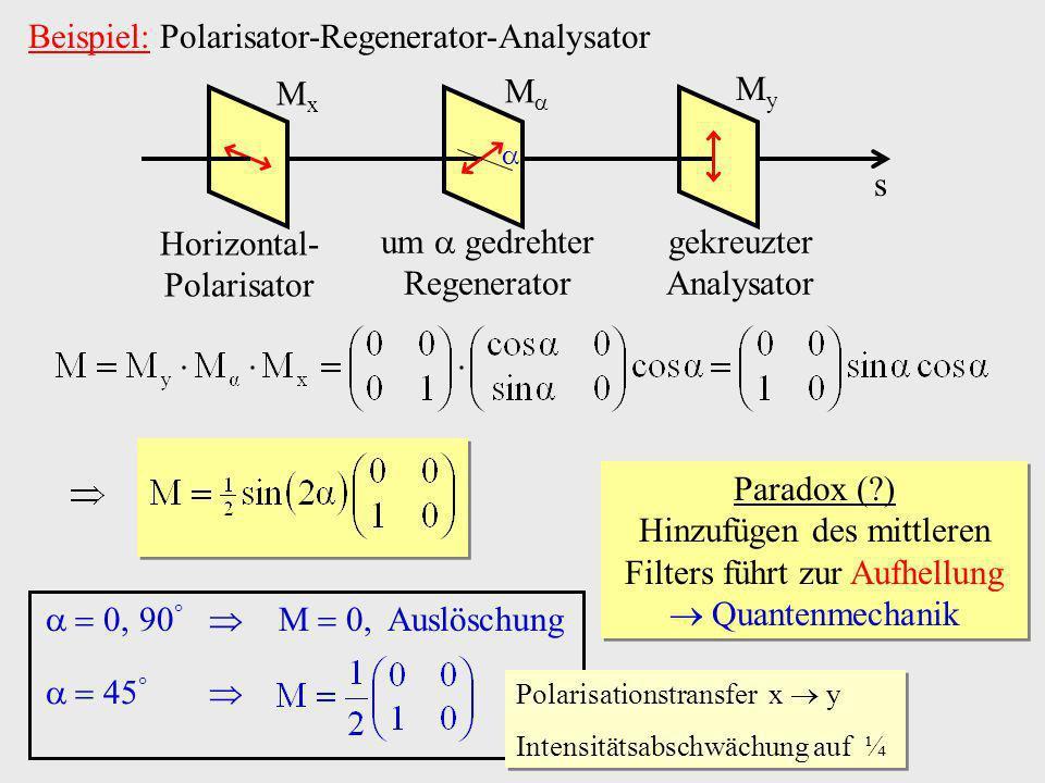 Beispiel: Polarisator-Regenerator-Analysator s Horizontal- Polarisator um gedrehter Regenerator gekreuzter Analysator MxMx M MyMy, 90 M 0, Auslöschung