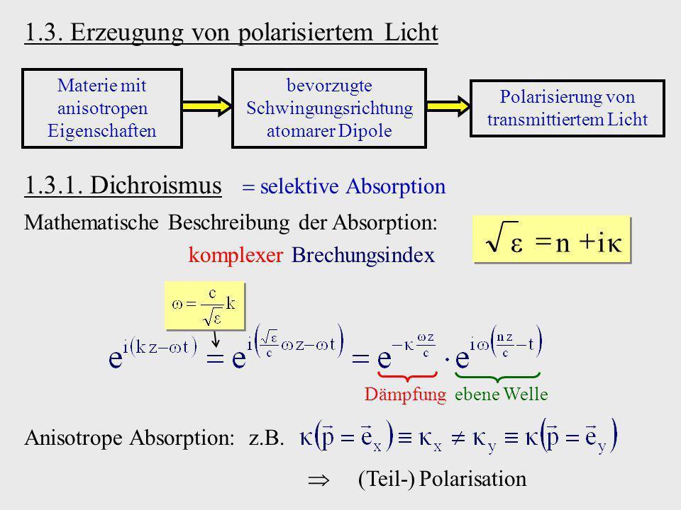 1.3. Erzeugung von polarisiertem Licht Materie mit anisotropen Eigenschaften bevorzugte Schwingungsrichtung atomarer Dipole Polarisierung von transmit