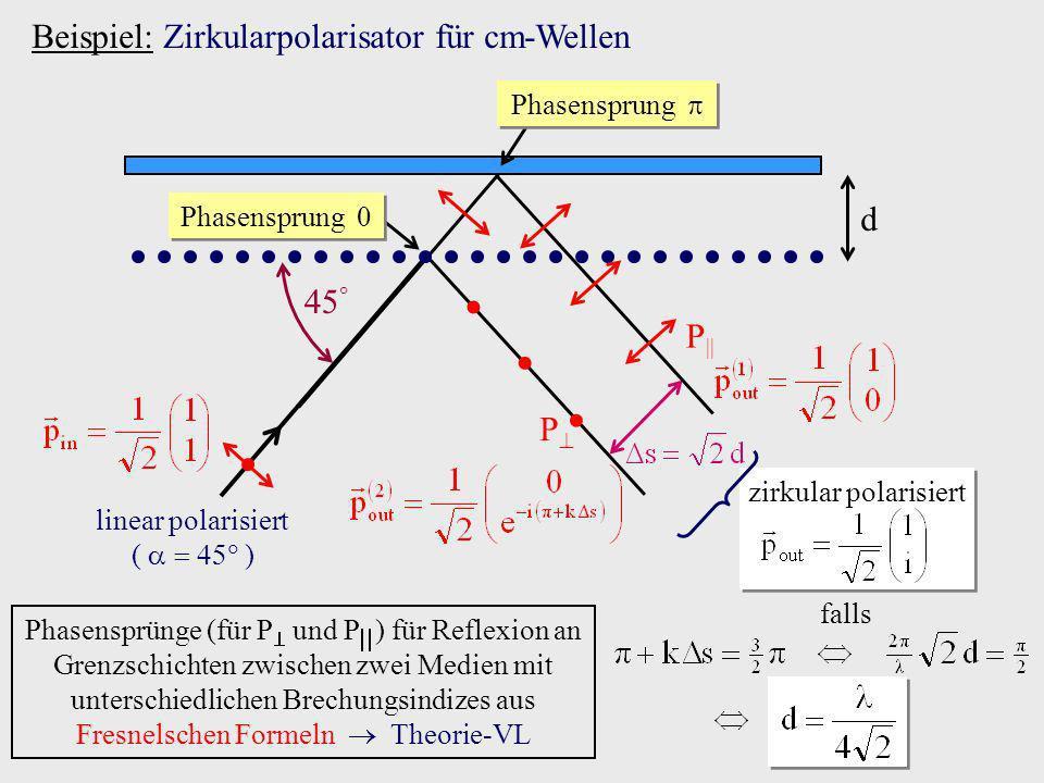 P Beispiel: Zirkularpolarisator für cm-Wellen 45 linear polarisiert ( ) P    Phasensprung d Phasensprung 0 Phasensprünge (für P und P ) für Reflexion