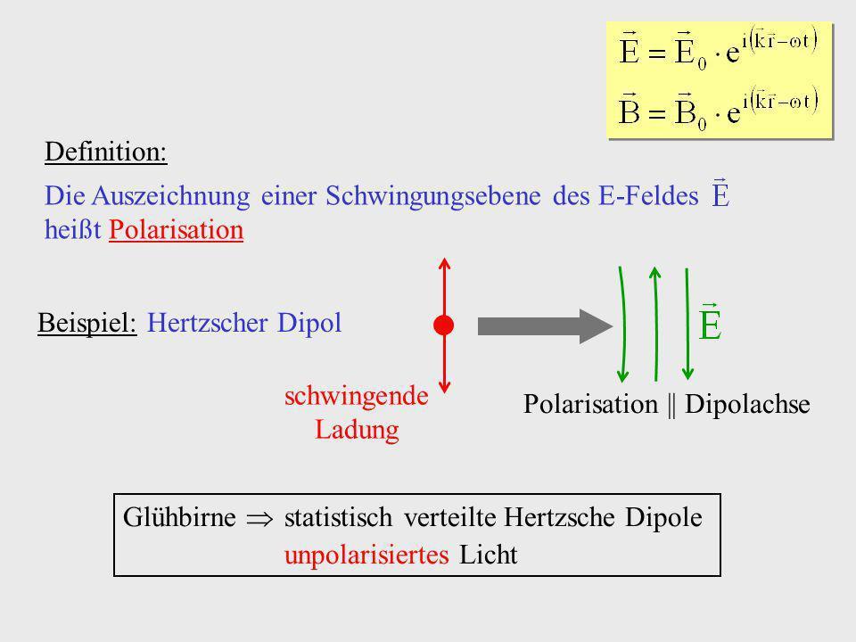 Beispiel: schwingende Ladung Hertzscher Dipol Polarisation    Dipolachse Glühbirne statistisch verteilte Hertzsche Dipole unpolarisiertes Licht Die Au