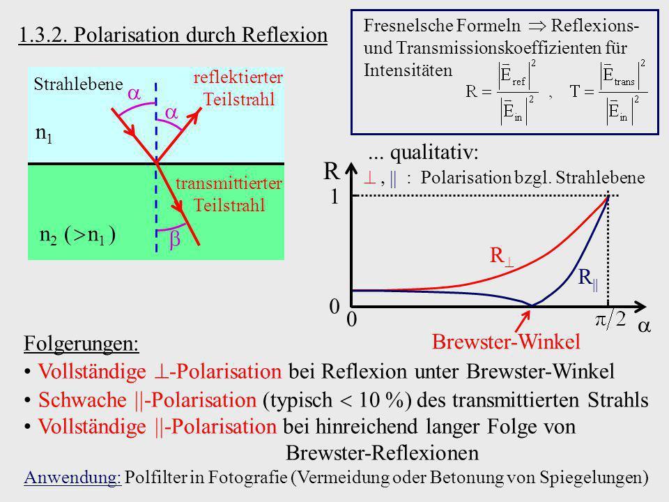 Folgerungen: Vollständige -Polarisation bei Reflexion unter Brewster-Winkel Schwache -Polarisation (typisch ) des transmittierten Strahls Vollständige