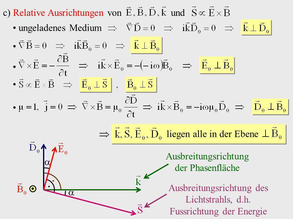 c) Relative Ausrichtungen von und ungeladenes Medium liegen alle in der Ebene Ausbreitungsrichtung der Phasenfläche Ausbreitungsrichtung des Lichtstra