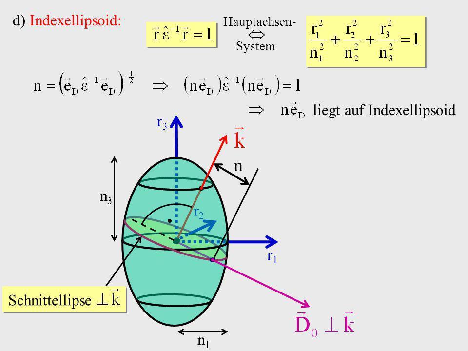 d) Indexellipsoid: r2r2 r1r1 r3r3 n1n1 n3n3 n Schnittellipse Hauptachsen- System liegt auf Indexellipsoid