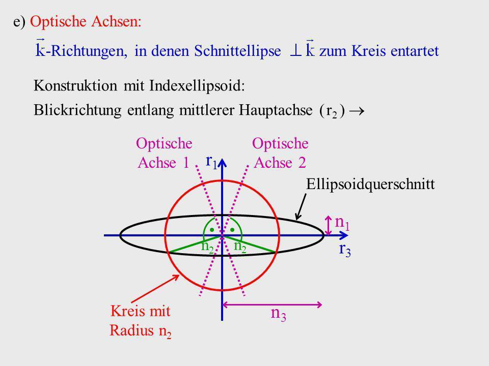 n2n2 n2n2 e) Optische Achsen: -Richtungen, in denen Schnittellipse zum Kreis entartet Konstruktion mit Indexellipsoid: Blickrichtung entlang mittlerer