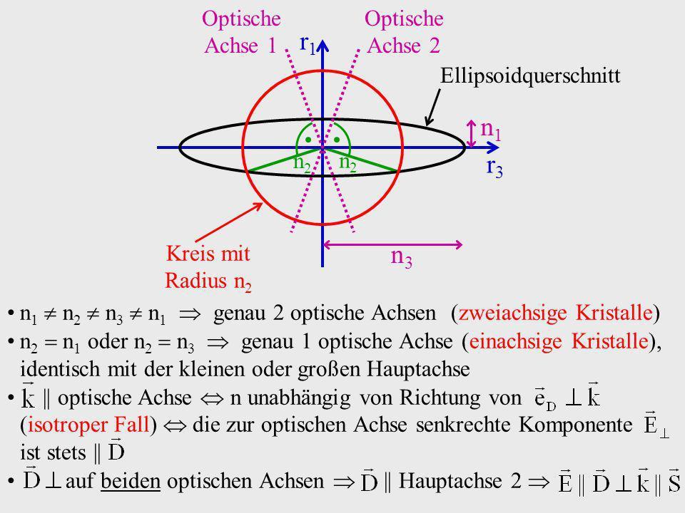 n 1 n 2 n 3 n 1 genau 2 optische Achsen (zweiachsige Kristalle) n 2 n 1 oder n 2 n 3 genau 1 optische Achse (einachsige Kristalle), identisch mit der