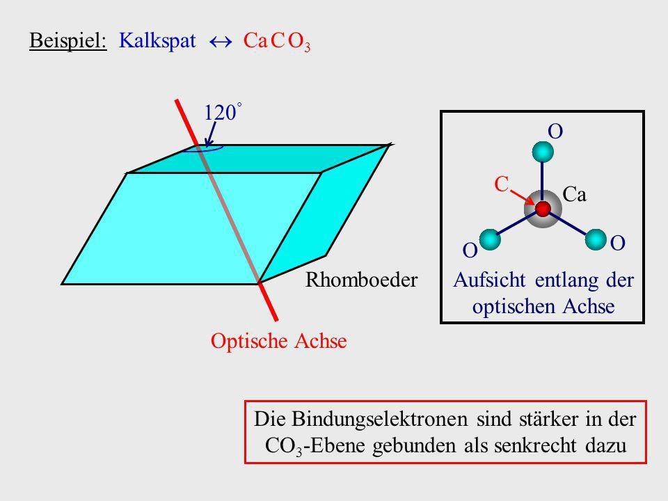 Beispiel: Kalkspat Ca C O 3 Rhomboeder 120 ° Optische Achse Aufsicht entlang der optischen Achse Ca C O O O Die Bindungselektronen sind stärker in der