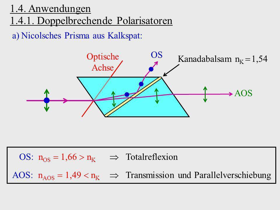 1.4.1. Doppelbrechende Polarisatoren a)Nicolsches Prisma aus Kalkspat: Optische Achse Kanadabalsam n K 1,54 OS OS: n OS 1,66 n K Totalreflexion AOS AO