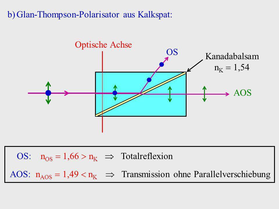 b)Glan-Thompson-Polarisator aus Kalkspat: Optische Achse Kanadabalsam n K 1,54 OS: n OS 1,66 n K Totalreflexion AOS: n AOS 1,49 n K Transmission ohne