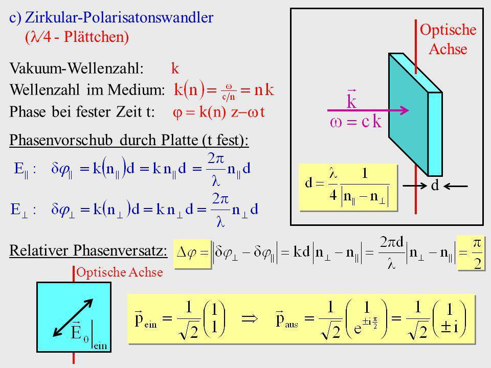 c)Zirkular-Polarisatonswandler ( - Plättchen) Optische Achse d Vakuum-Wellenzahl: k Wellenzahl im Medium: Phase bei fester Zeit t: k(n) z t Phasenvors