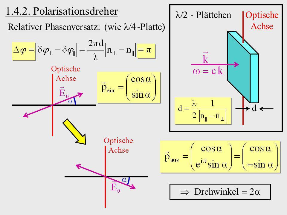 1.4.2. Polarisationsdreher Optische Achse d - Plättchen Relativer Phasenversatz: (wie -Platte) Optische Achse Optische Achse Drehwinkel