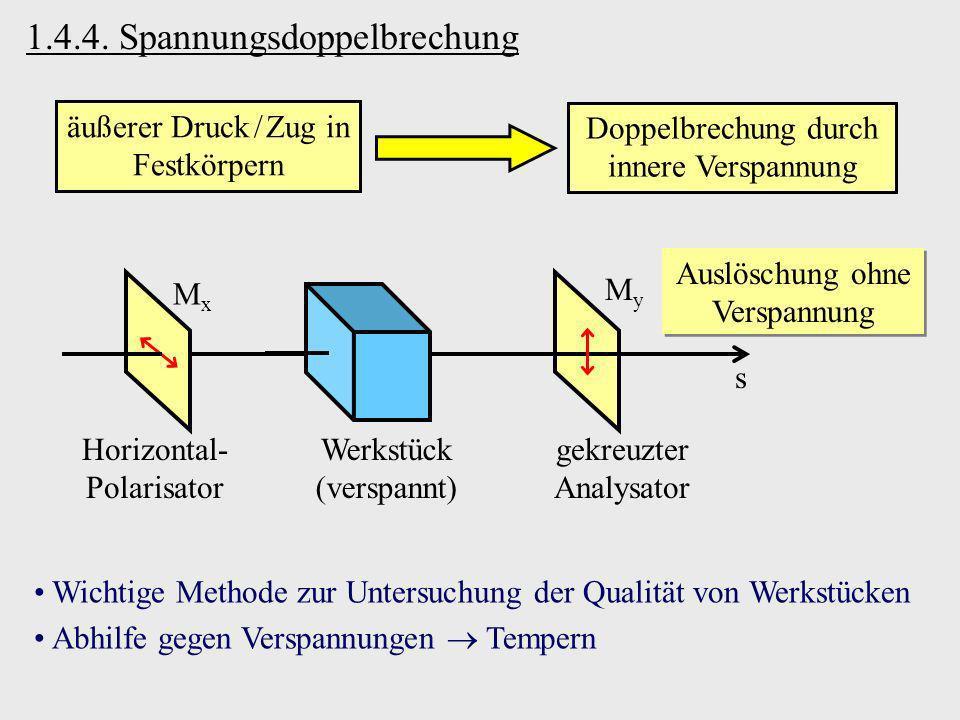 1.4.4. Spannungsdoppelbrechung äußerer Druck / Zug in Festkörpern Doppelbrechung durch innere Verspannung s Horizontal- Polarisator Werkstück (verspan