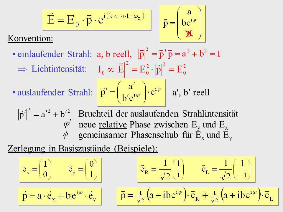 Konvention: einlaufender Strahl: a, b reell, Lichtintensität: auslaufender Strahl: a, b reell Bruchteil der auslaufenden Strahlintensität neue relativ