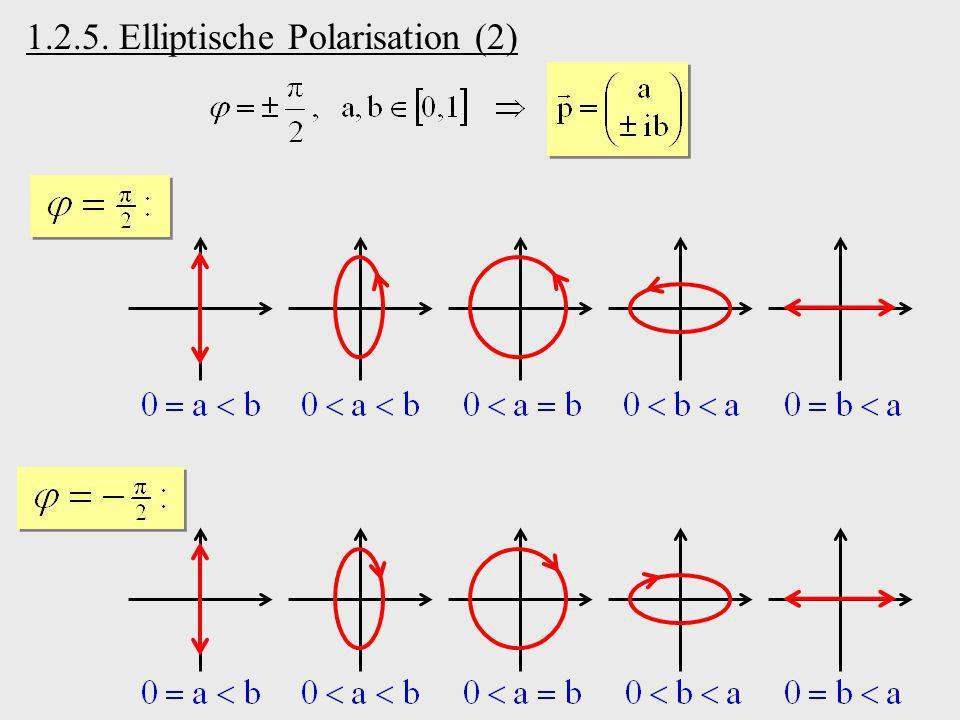1.2.5. Elliptische Polarisation (2)