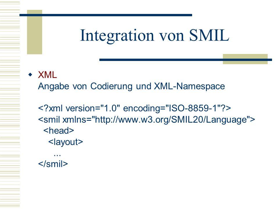 Integration von SMIL XML Angabe von Codierung und XML-Namespace...