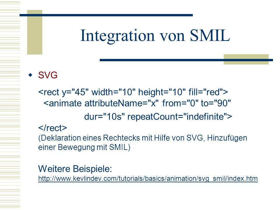 Integration von SMIL SVG <animate attributeName=