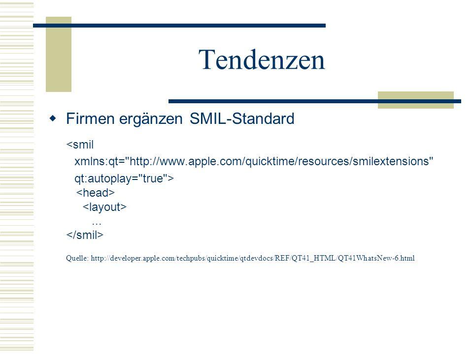 Tendenzen Firmen ergänzen SMIL-Standard <smil xmlns:qt=