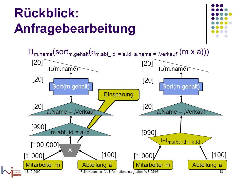 13.12.2005Felix Naumann, VL Informationsintegration, WS 05/0618 Einsparung Rückblick: Anfragebearbeitung m.name (sort m.gehalt ( m.abt_id = a.id, a.na