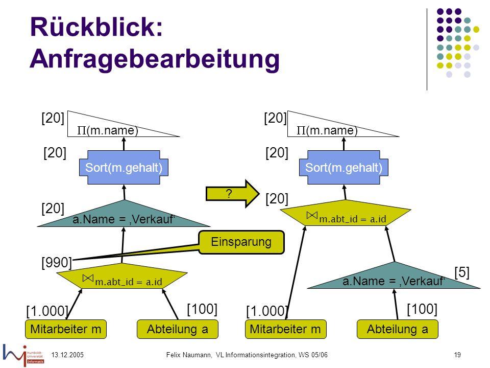 13.12.2005Felix Naumann, VL Informationsintegration, WS 05/0619 Rückblick: Anfragebearbeitung Mitarbeiter mAbteilung a a.Name = Verkauf Sort(m.gehalt)