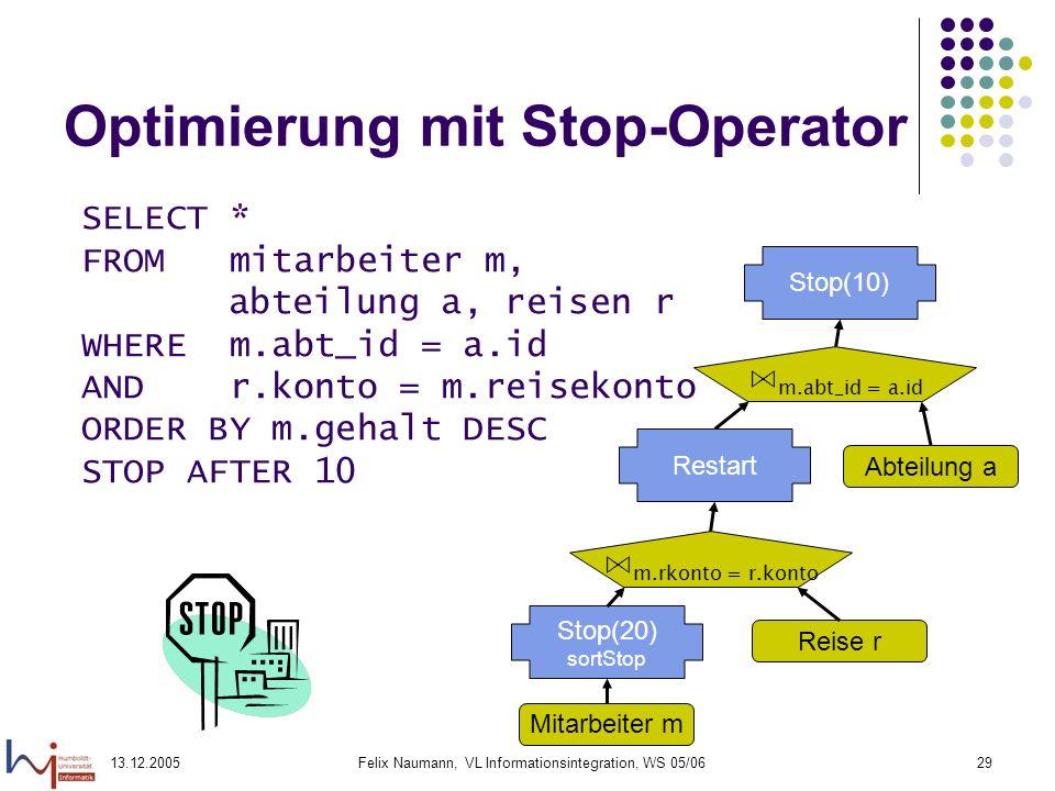 13.12.2005Felix Naumann, VL Informationsintegration, WS 05/0629 Optimierung mit Stop-Operator SELECT * FROM mitarbeiter m, abteilung a, reisen r WHERE