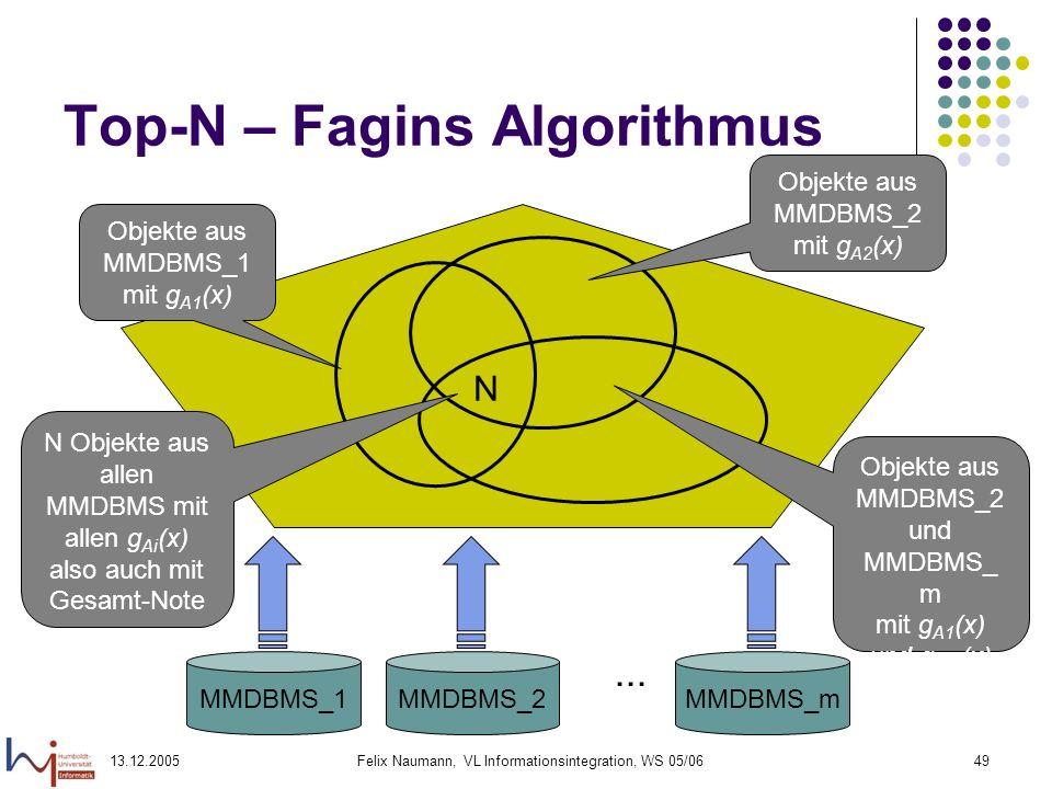 13.12.2005Felix Naumann, VL Informationsintegration, WS 05/0649 Top-N – Fagins Algorithmus MMDBMS_1MMDBMS_2MMDBMS_m... N Objekte aus MMDBMS_1 mit g A1