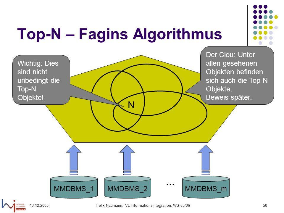 13.12.2005Felix Naumann, VL Informationsintegration, WS 05/0650 Top-N – Fagins Algorithmus MMDBMS_1MMDBMS_2MMDBMS_m... N Wichtig: Dies sind nicht unbe