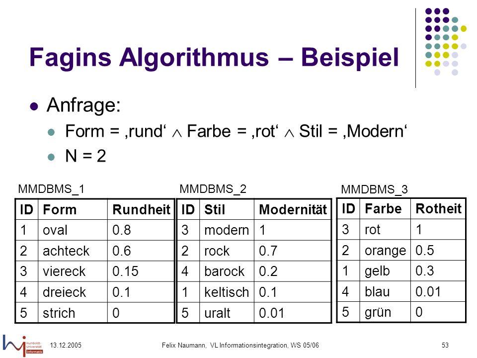 13.12.2005Felix Naumann, VL Informationsintegration, WS 05/0653 Fagins Algorithmus – Beispiel Anfrage: Form = rund Farbe = rot Stil = Modern N = 2 IDF
