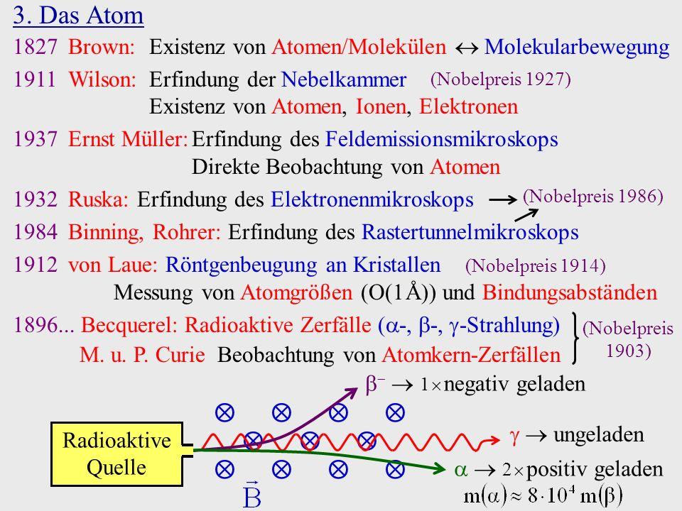 3. Das Atom Radioaktive Quelle ungeladen 1 negativ geladen 2 positiv geladen 1827Brown: Existenz von Atomen/Molekülen Molekularbewegung 1911Wilson: Er