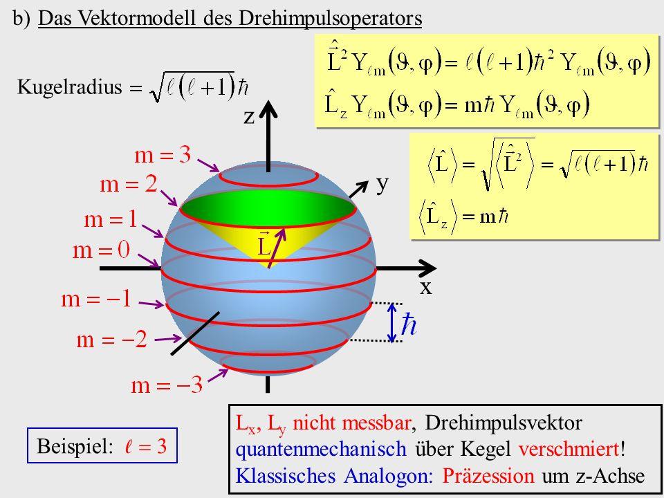 b)Das Vektormodell des Drehimpulsoperators z x y Kugelradius Beispiel: 3 L x, L y nicht messbar, Drehimpulsvektor quantenmechanisch über Kegel verschmiert.